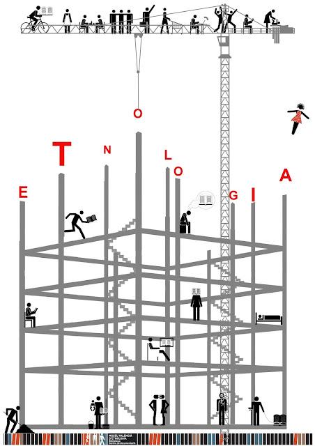 ISOTIPOS, Biblioteca, iconstruccion , conocimiento, pictogramas