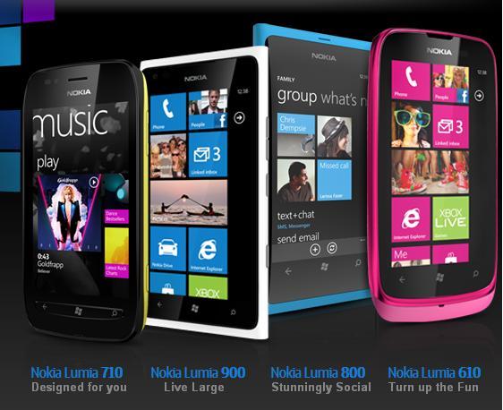 Daftar Harga Handphone Nokia 2013 Terbaru