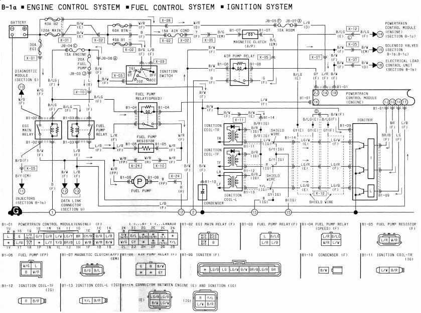 1994 Mazda    RX      7    Engine Control  Fuel Control  and Ignition System    Wiring       Diagram      All about