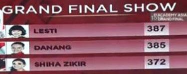 Juara Pemenang Grand Final DA Asia 28 Desember 2015   Berita Hari Ini