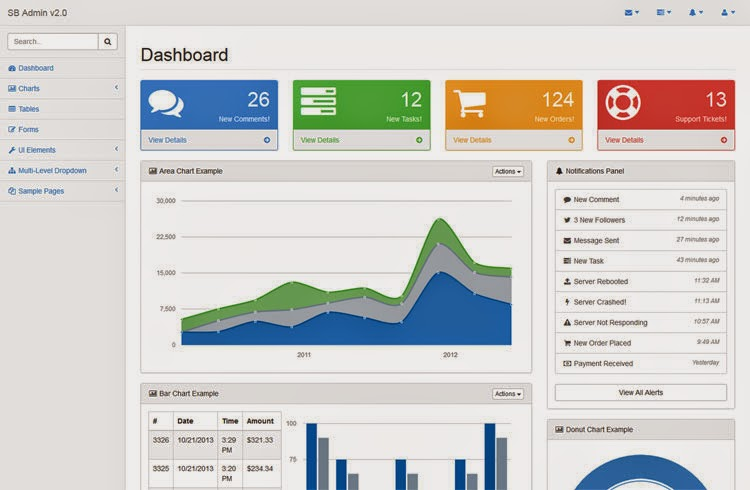 SB Admin 2 - Free Bootstrap Theme