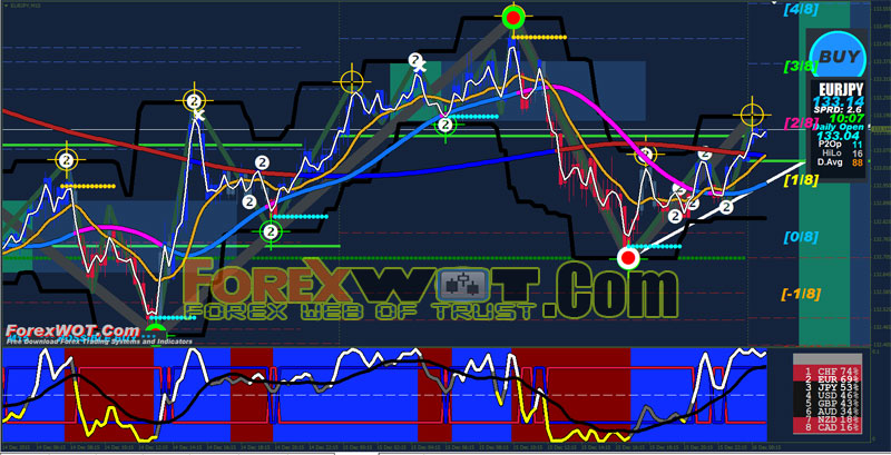 Elba's intraday trading system