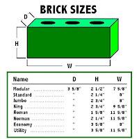 Brick Dimensions Standard1