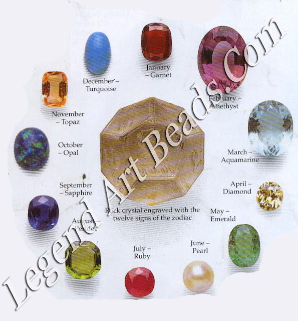 CHANGING MONTHS The gem species which represent each month have varied considerably throughout history. The Roman, Arabian, Jewish, and Russian cultures all favoured different combinations. The group shown here is the most popular today.