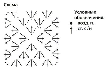 Cумкa из квадратов