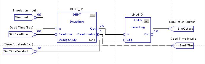 How to program an allen bradley plc simulation instruction example figure 12 simulation example logic ladder diagram configuration ccuart Images
