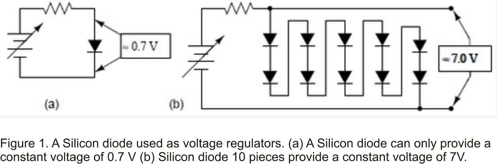 Zener Diodes Vian Lintin Circuit Diagram Diode Voltage Regulator On The Of Figure 1a Functions As A For Drop Is Likely To Be Constant Equal 07 V Power Supply