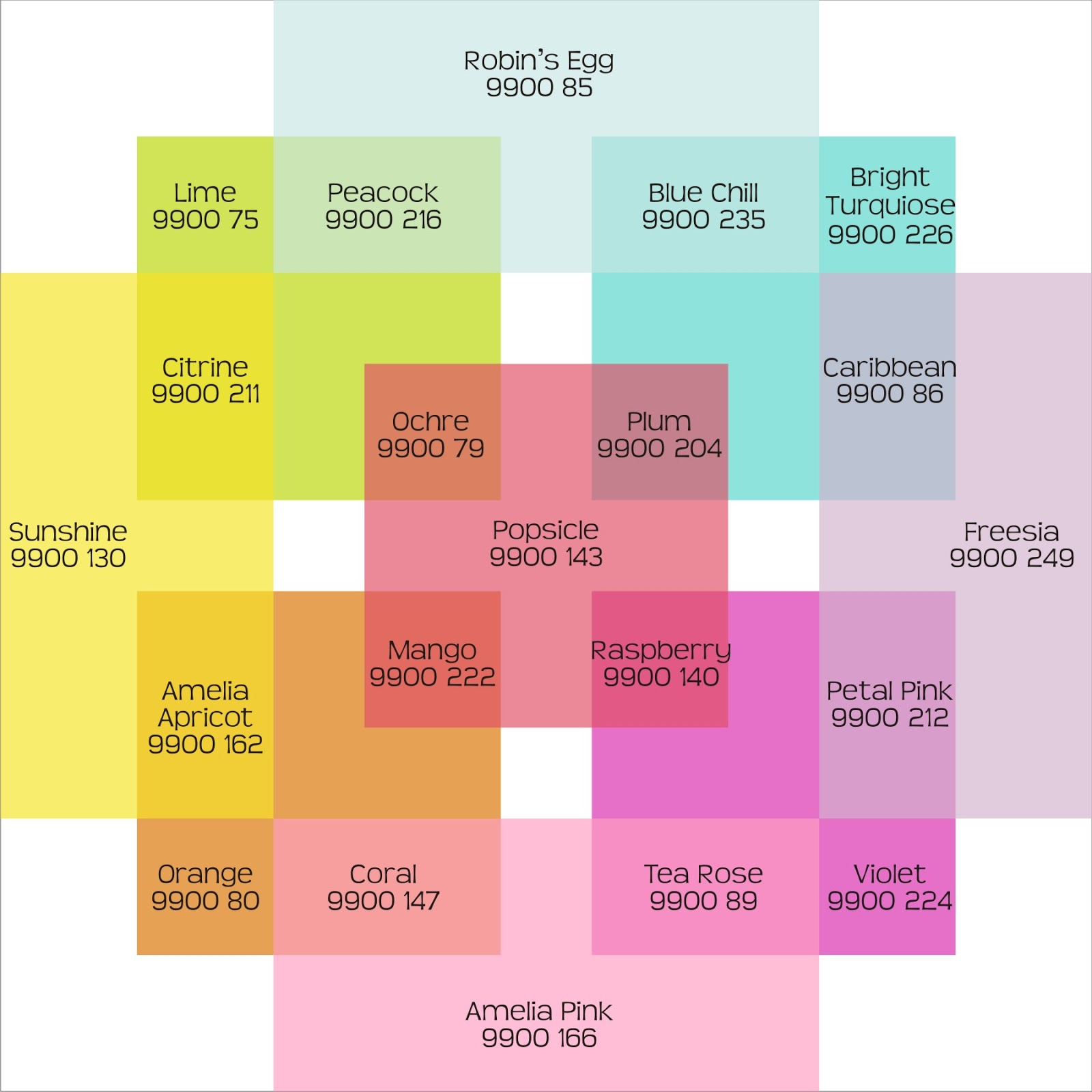 Ruby Blue Quilting Studio: Color Cubes Bella Solid Cheat Sheet