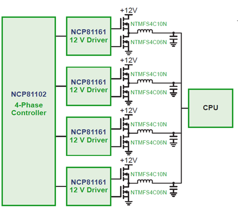 Proper debugging of this four-phase power supply circuit requires six oscilloscope channels