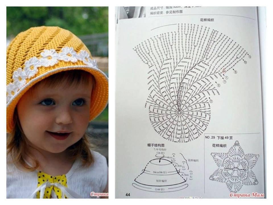 HandMekThings: Tutorial sombrero para verano en Crochet.