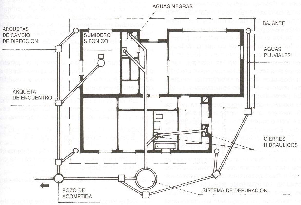 Ba o cuartos de ba o wikipedia decoraci n de - Diseno de interiores wikipedia ...