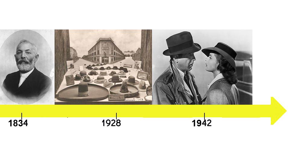 Powtórka z historii: Borsalino
