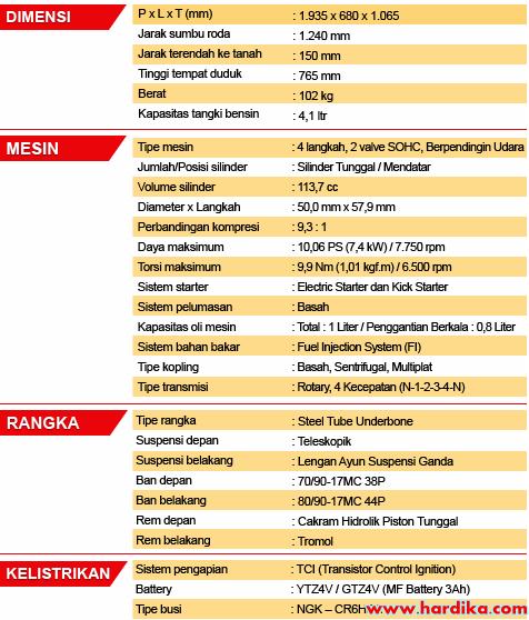 Harga dan Spesifikasi Yamaha Jupiter Z1 Fuel Injection 2012