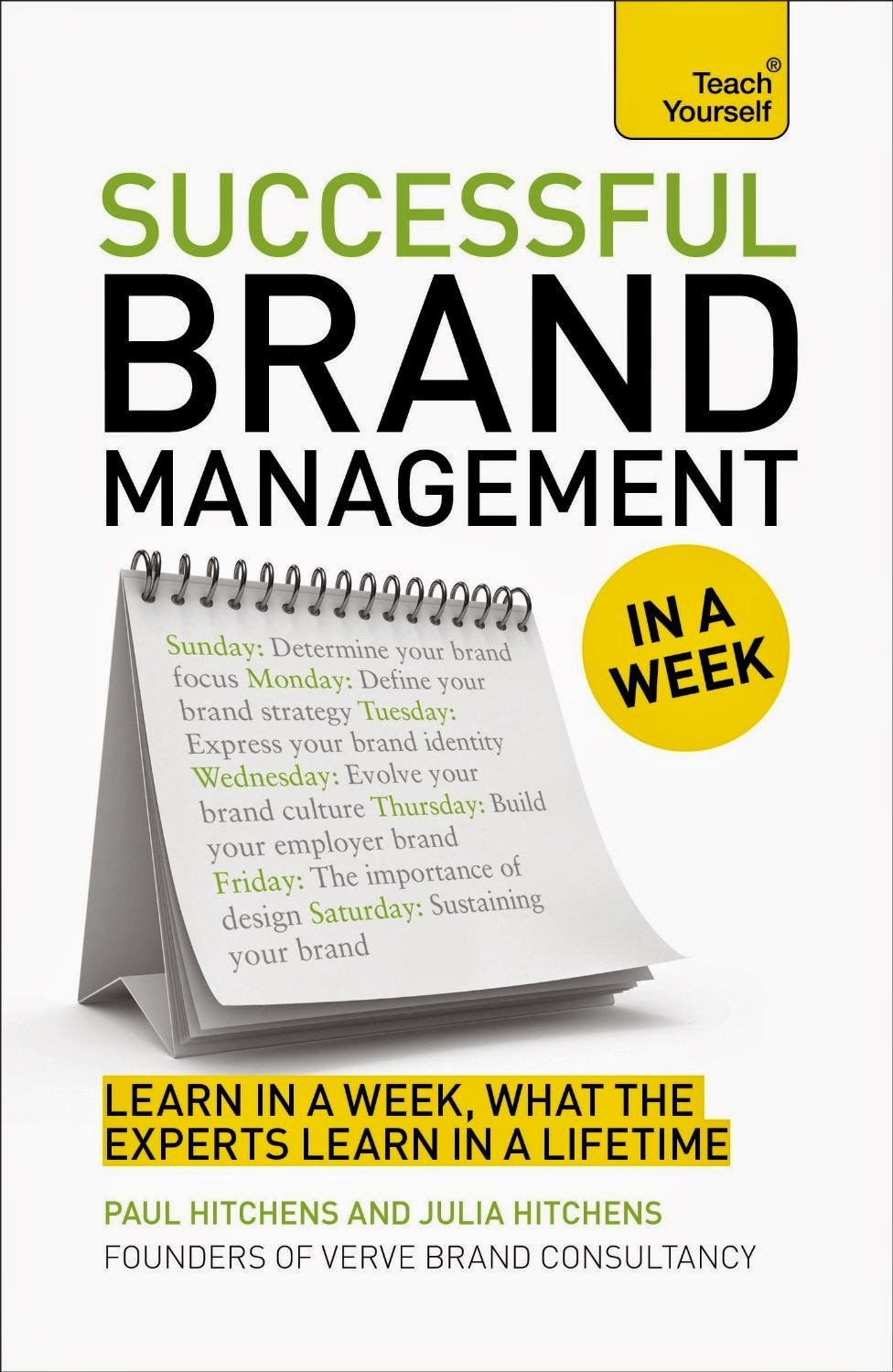Successful Brand Management