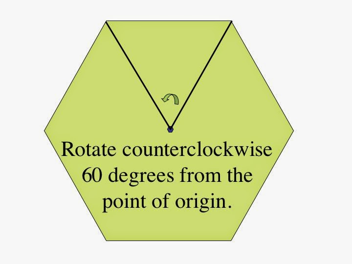 Degrees Rotational Symmetry to Rotational Symmetry
