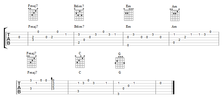 Music Theory 2 Circle of 5ths  Dominant 7 amp Tritones
