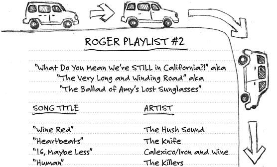 amy and rogers epic detour playlist Ehhez töltöm fel a képet .
