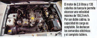 motor_power_stroke_ford_ranger_2.8