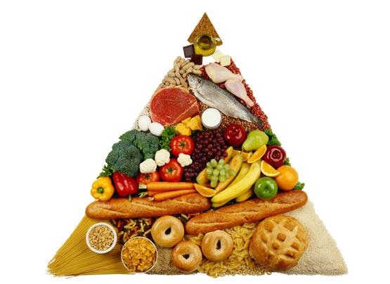 полезные продукты для похудения живота