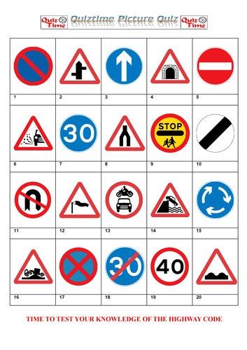 Uk Ring Road Sign