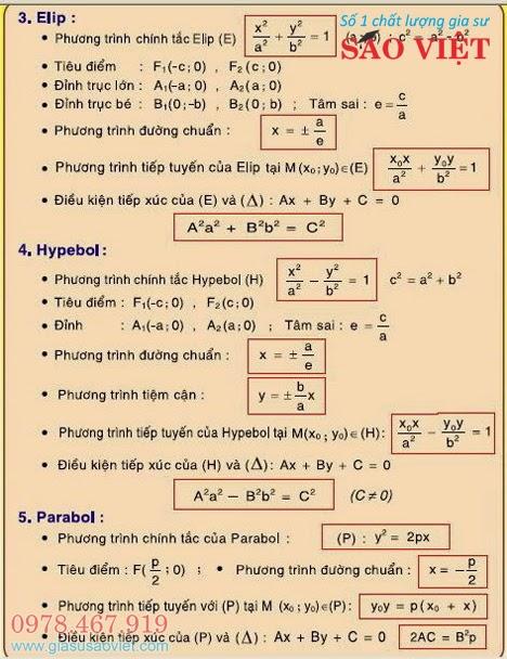 Các đường cơ bản Elip, Hypebol, Parabol: Phương trình chính tắc, phương trình đường chuẩn, Tiêu điểm, Điều kiện tiếp xúc.