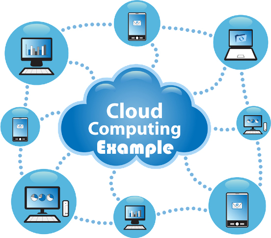 Cloud computing model