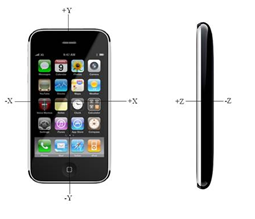 http://www.iphonequalityapplications.com/iphone-application-development.html