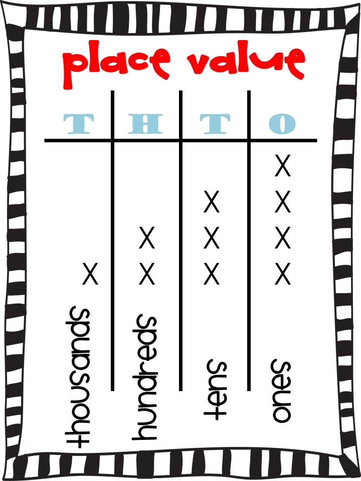 Johnsons Jungle Place Value Freebie