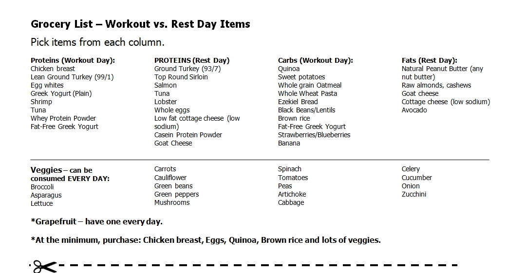 4UFitness EFit Tampa Bay Blog Meal Examples – Grocery List Examples