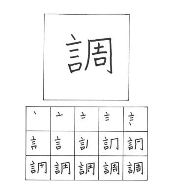 kanji menyelidiki