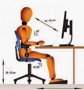 Posisi yang tepat ketika memakai komputer