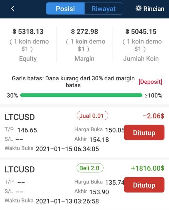 BTC Dana Trading Crypto, Forex, Index