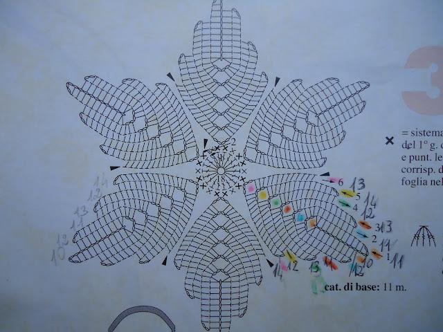 schema stella di natale