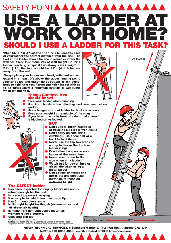 Reasonably well stress and saliva for Ladder safety tips