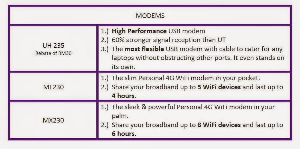 P1 Internet, P1 ToGo, Internet On the Go