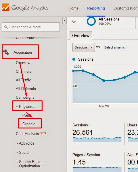 melihat keyword pengunjung blog