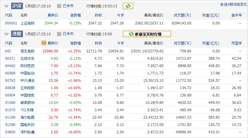 中国株コバンザメ投資ウォッチ銘柄watch20140108
