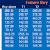 Pre Market Tips : FnO & Eq.  Recommendation for 15 January 2015