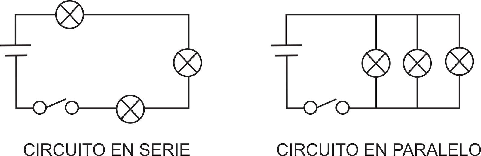 Circuito Que Recorre La Electricidad Desde Su Generación Hasta Su Consumo : El profe lÓpez la electricidad
