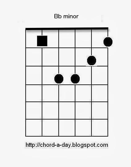 Bb min guitar chord