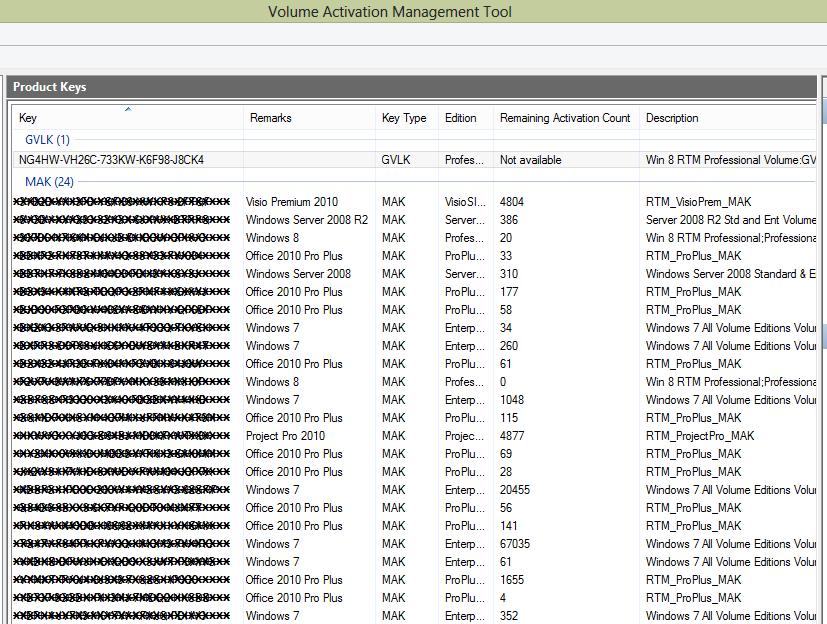masukan sn key mak daftar key remaining activation count activasi via
