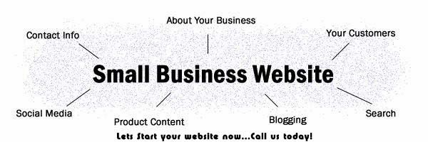 Davao Web Design Solution For Small Business