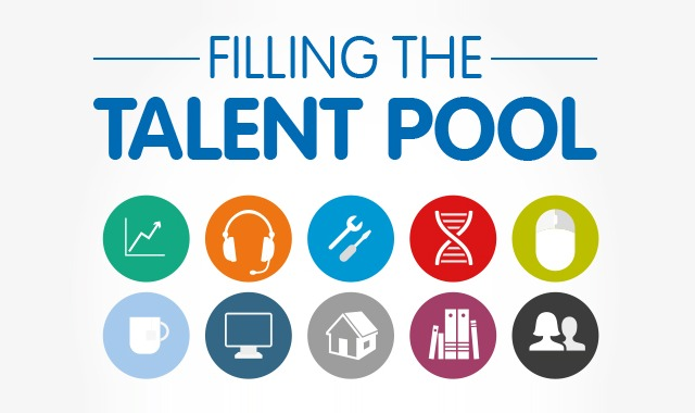 how to build talent pool