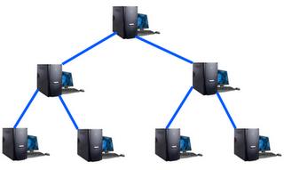 pengertian topologi hirarki