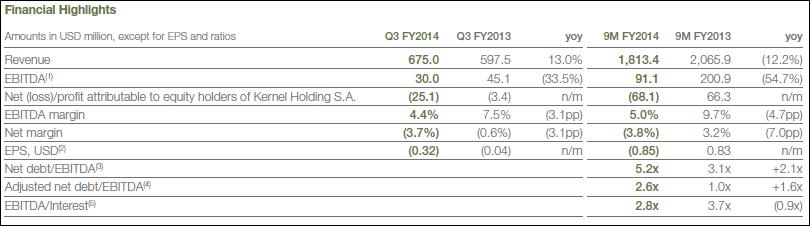 Kernel, Q3, 2014, Financial Hightlights
