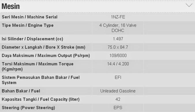 Spesifikasi dan Harga Toyota All New Vios