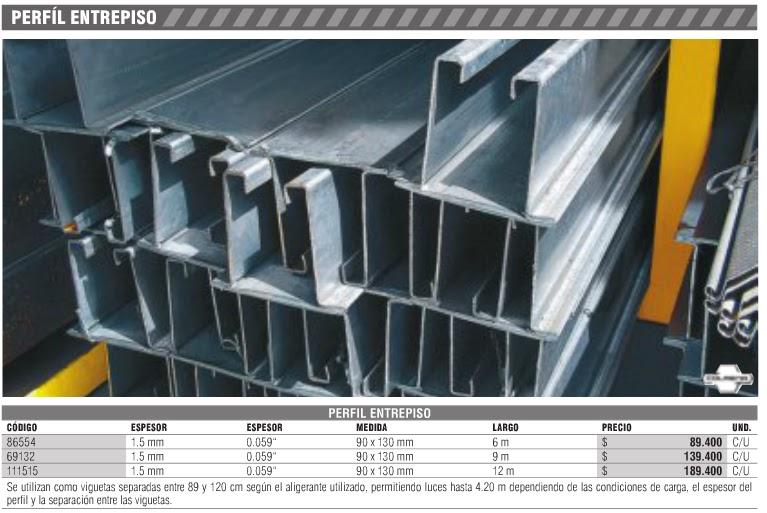 Costo de materiales para placa fÁcil en almacenes constructor ...