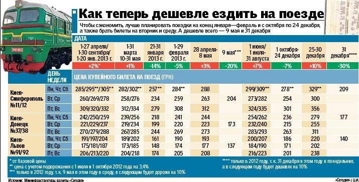 Авиабилеты / домодедово / калининград купить билеты москва екатеринбург самолет прямой самый дешевый авиабилет из