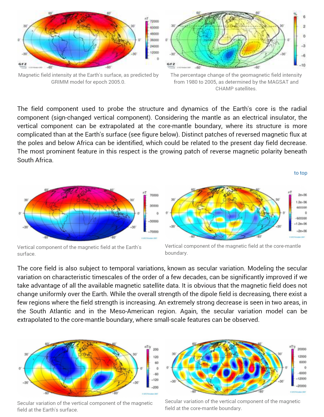 Electrical charged superfluid plasma cosmology earths core earths cmb or core mantle boundary is a phase change transition of solid rock crystals mixed together with a mhd fluid flow structure and likely with a sciox Gallery