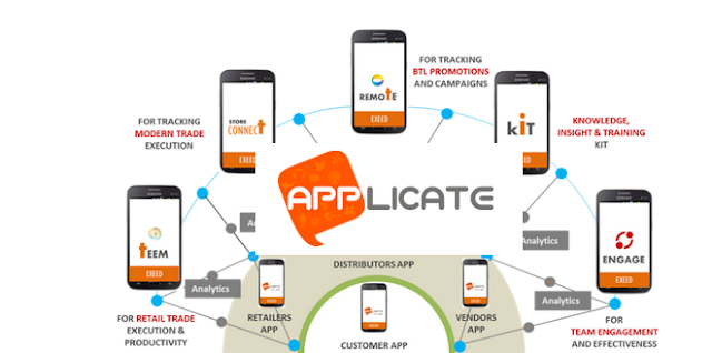 Applicate mobile startup raises Rs 3.5 crores